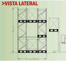 medidas racks penetrables vista lateral